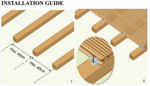 روش نصب چوب پلاست