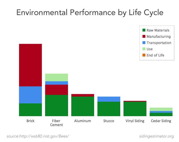مزایای فایبر سمنت - نمای ساختمان